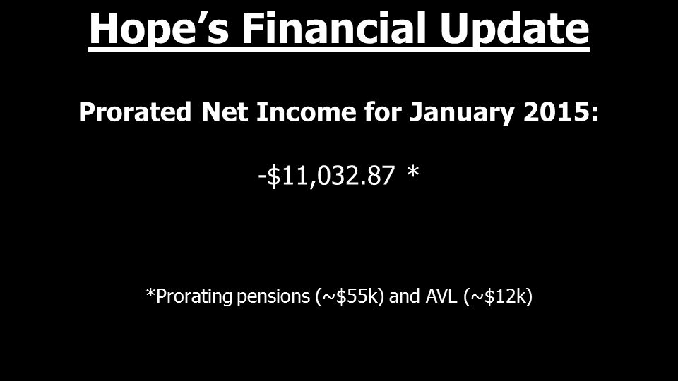 Prorated Net Income for January 2015: -$11,032.87 * *Prorating pensions (~$55k) and AVL (~$12k) Hope's Financial Update