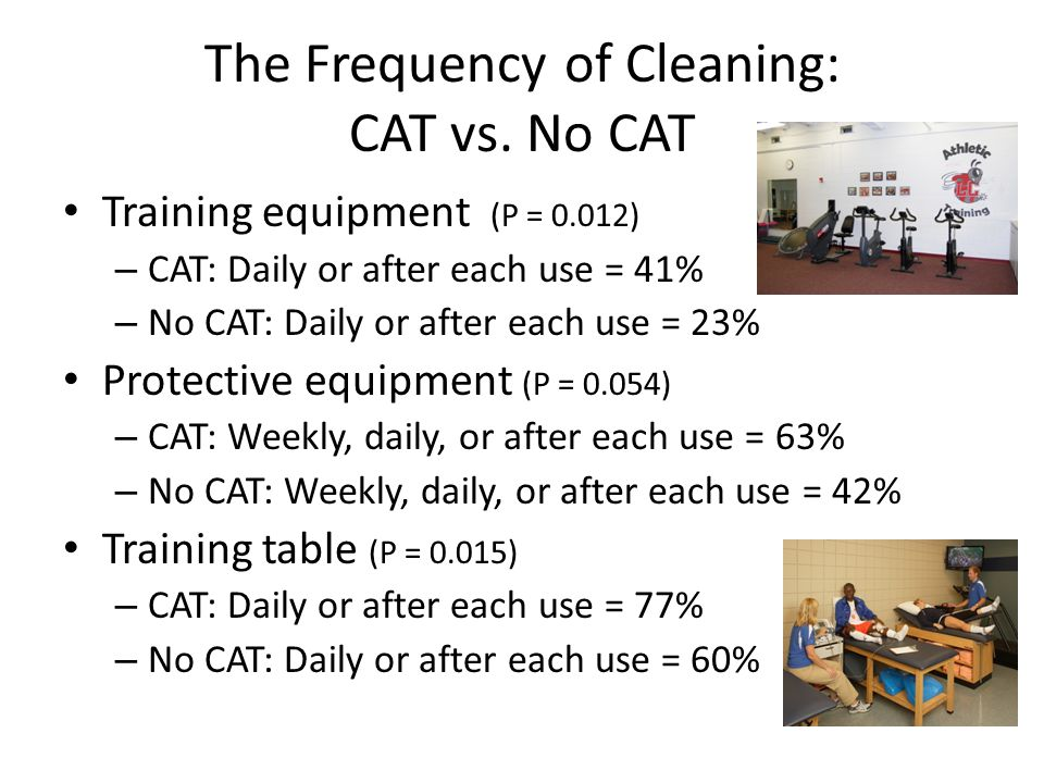 The Frequency of Cleaning: CAT vs.