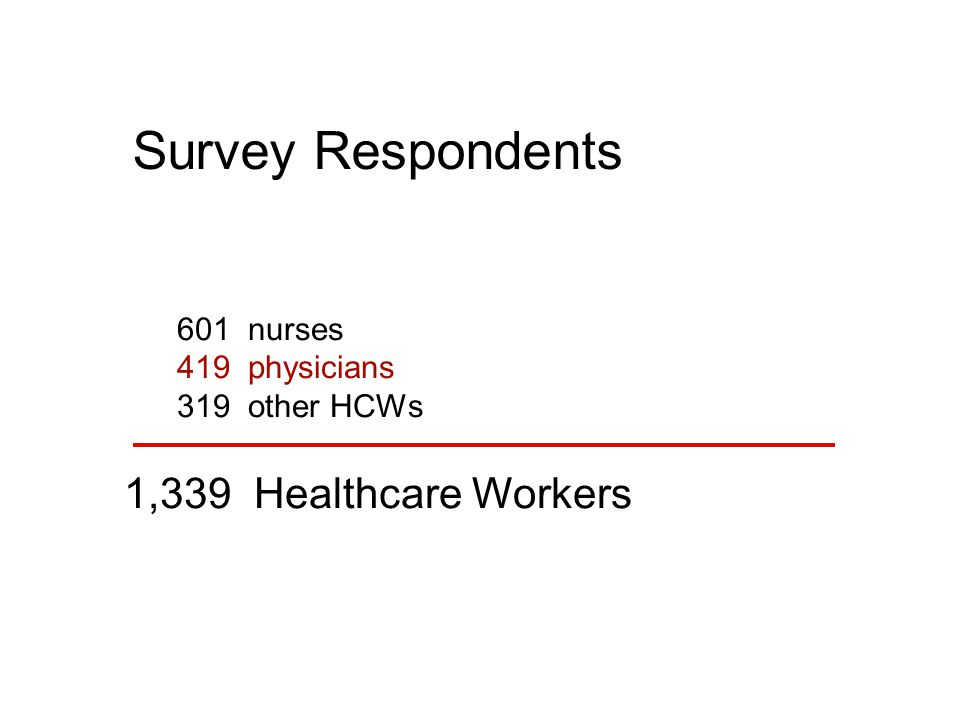 Survey Respondents 601 nurses 419 physicians 319 other HCWs 1,339 Healthcare Workers