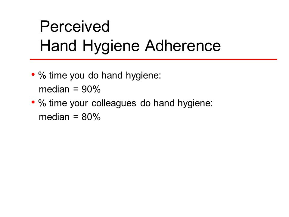 Perceived Hand Hygiene Adherence % time you do hand hygiene: median = 90% % time your colleagues do hand hygiene: median = 80%