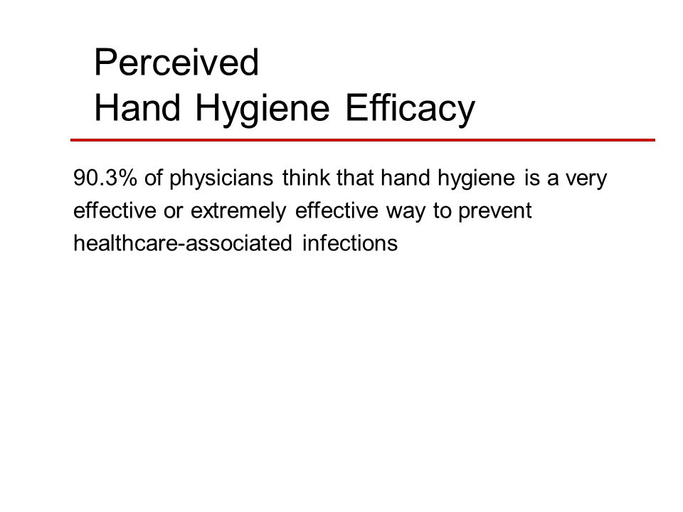 Perceived Hand Hygiene Efficacy 90.3% of physicians think that hand hygiene is a very effective or extremely effective way to prevent healthcare-associated infections