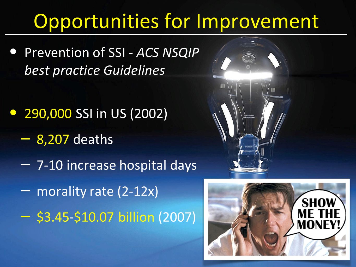 Opportunities for Improvement Prevention of SSI - ACS NSQIP best practice Guidelines 290,000 SSI in US (2002) – 8,207 deaths – 7-10 increase hospital days – morality rate (2-12x) – $3.45-$10.07 billion (2007)