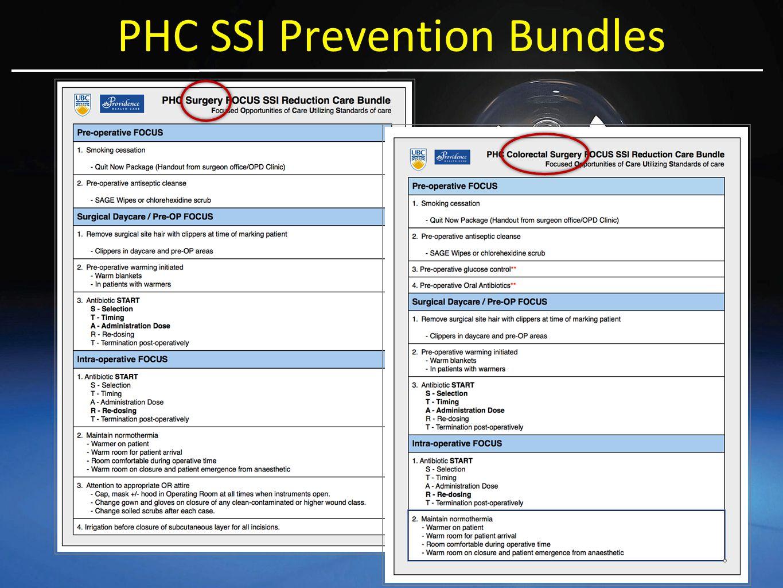 PHC SSI Prevention Bundles