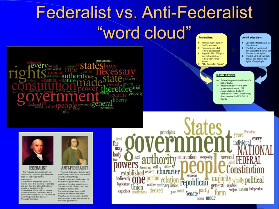 Federalist vs. Anti-Federalist word cloud
