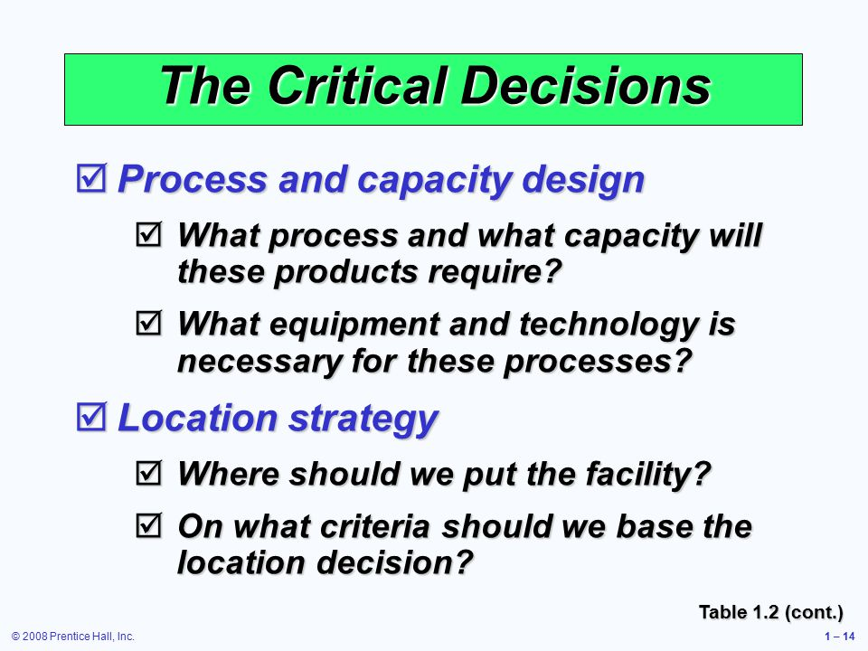 © 2008 Prentice Hall, Inc.1 – 14 The Critical Decisions  Process and capacity design  What process and what capacity will these products require.