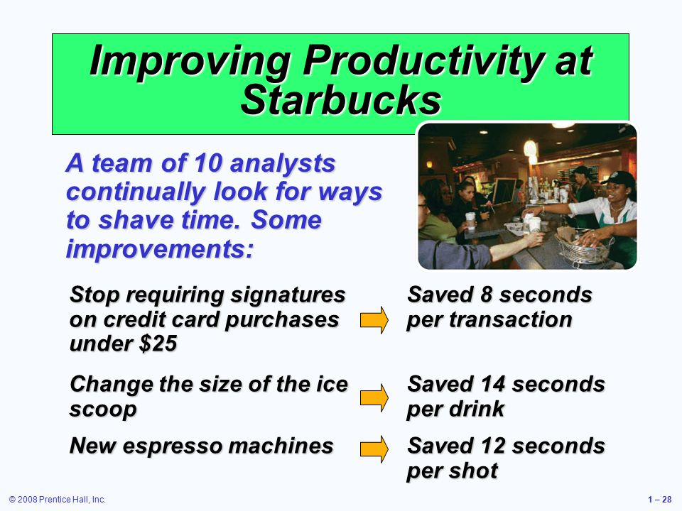 © 2008 Prentice Hall, Inc.1 – 28 Improving Productivity at Starbucks A team of 10 analysts continually look for ways to shave time.