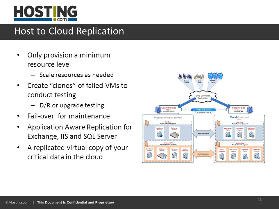 Host to Cloud Replication Only provision a minimum resource level – Scale resources as needed Create clones of failed VMs to conduct testing – D/R or upgrade testing Fail-over for maintenance Application Aware Replication for Exchange, IIS and SQL Server A replicated virtual copy of your critical data in the cloud 10