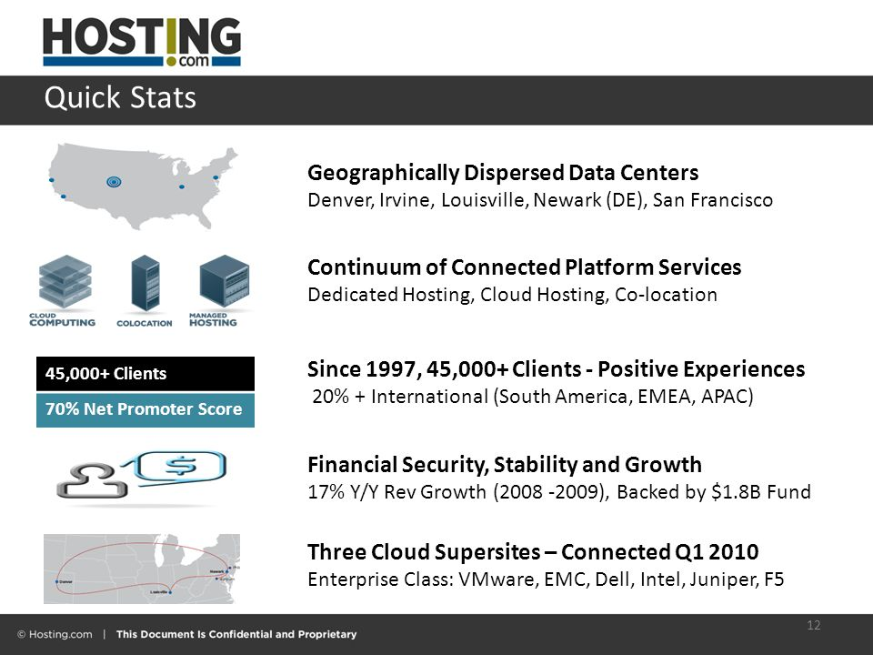 Quick Stats 12 Geographically Dispersed Data Centers Denver, Irvine, Louisville, Newark (DE), San Francisco Continuum of Connected Platform Services Dedicated Hosting, Cloud Hosting, Co-location 45,000+ Clients 70% Net Promoter Score Since 1997, 45,000+ Clients - Positive Experiences 20% + International (South America, EMEA, APAC) Three Cloud Supersites – Connected Q1 2010 Enterprise Class: VMware, EMC, Dell, Intel, Juniper, F5 Financial Security, Stability and Growth 17% Y/Y Rev Growth (2008 -2009), Backed by $1.8B Fund