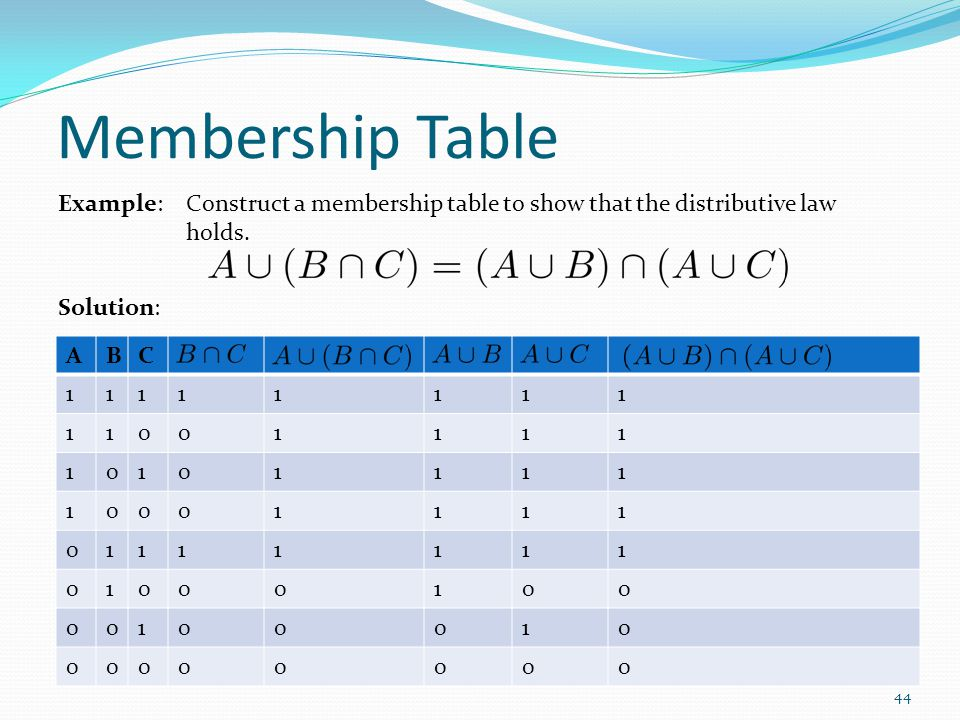 Membership Table ABC 11111111 11001111 10101111 10001111 01111111 01000100 00100010 00000000 Example: Solution: Construct a membership table to show t