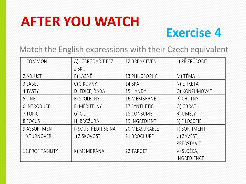 Match the English expressions with their Czech equivalent Exercise 4