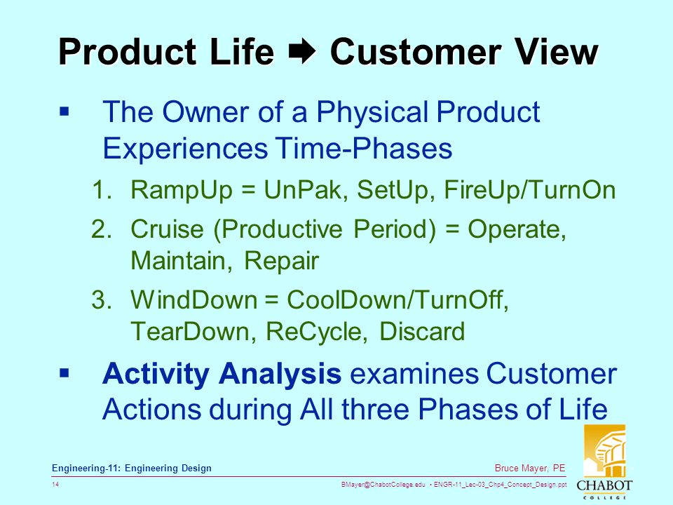 BMayer@ChabotCollege.edu ENGR-11_Lec-03_Chp4_Concept_Design.ppt 14 Bruce Mayer, PE Engineering-11: Engineering Design Product Life  Customer View  T