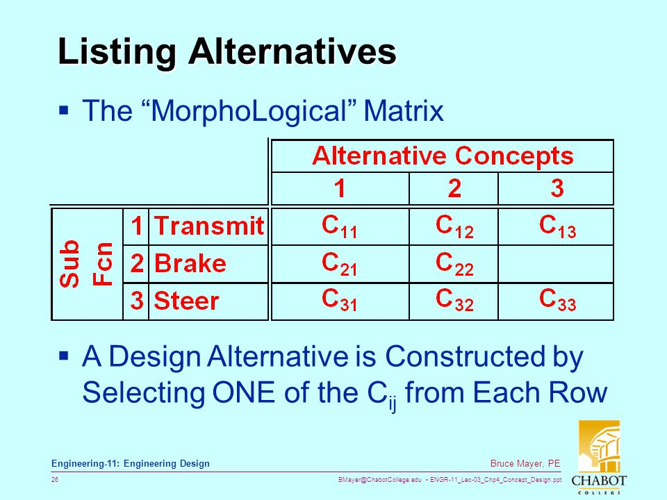 "BMayer@ChabotCollege.edu ENGR-11_Lec-03_Chp4_Concept_Design.ppt 26 Bruce Mayer, PE Engineering-11: Engineering Design Listing Alternatives  The ""Morp"