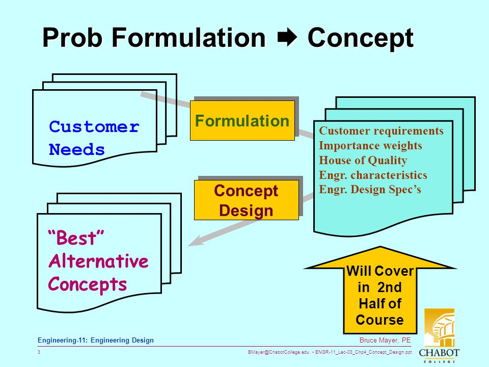 BMayer@ChabotCollege.edu ENGR-11_Lec-03_Chp4_Concept_Design.ppt 3 Bruce Mayer, PE Engineering-11: Engineering Design Prob Formulation  Concept Formul