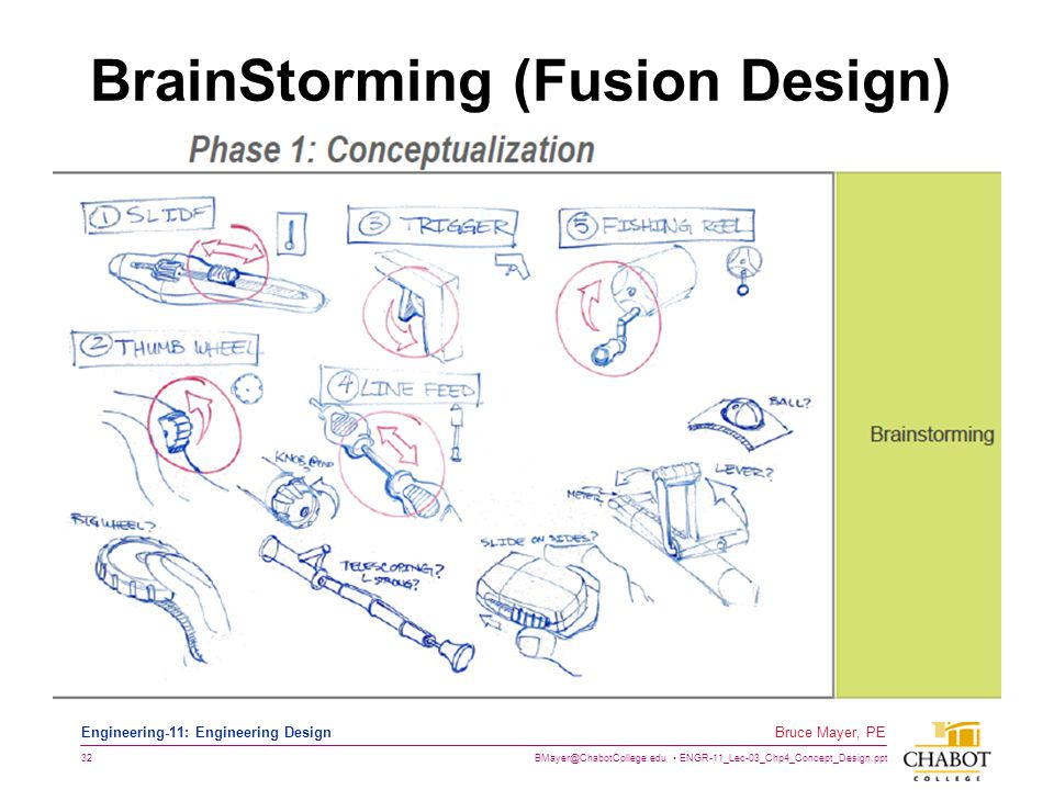 BMayer@ChabotCollege.edu ENGR-11_Lec-03_Chp4_Concept_Design.ppt 32 Bruce Mayer, PE Engineering-11: Engineering Design BrainStorming (Fusion Design)