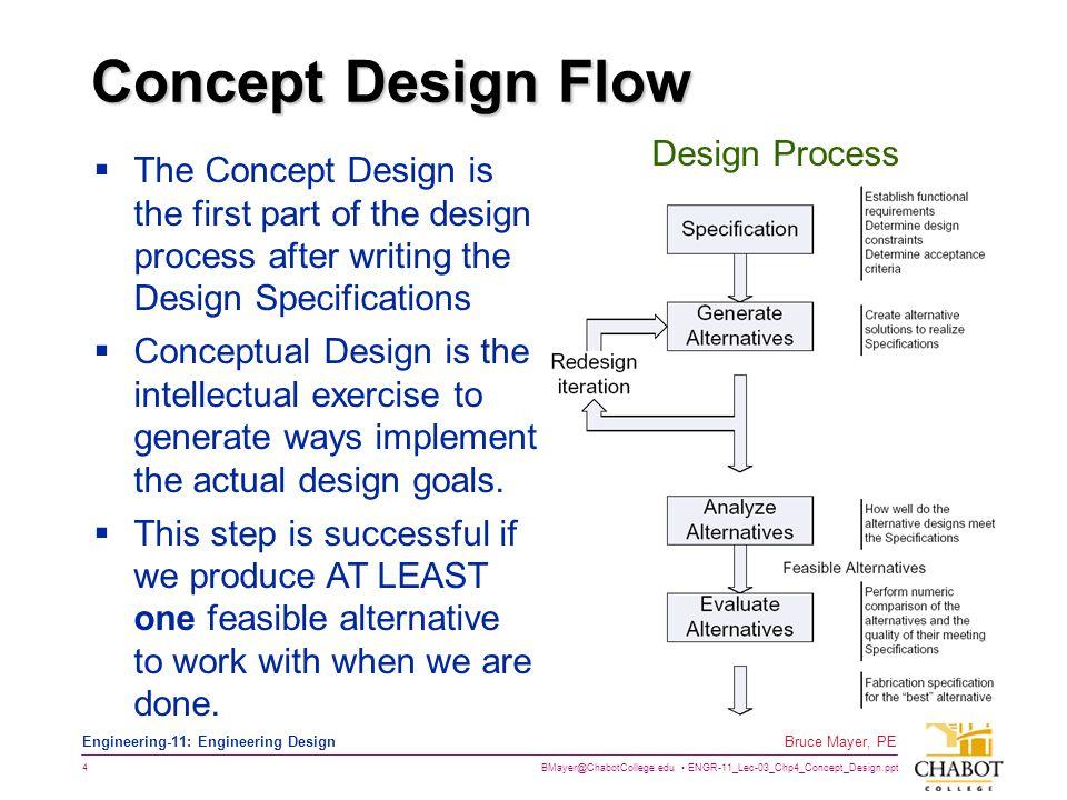 BMayer@ChabotCollege.edu ENGR-11_Lec-03_Chp4_Concept_Design.ppt 25 Bruce Mayer, PE Engineering-11: Engineering Design SF/Concept Matrics  Summarize the Design Alternative Combinations in Matrix Form  The Total Number of Design Alternatives