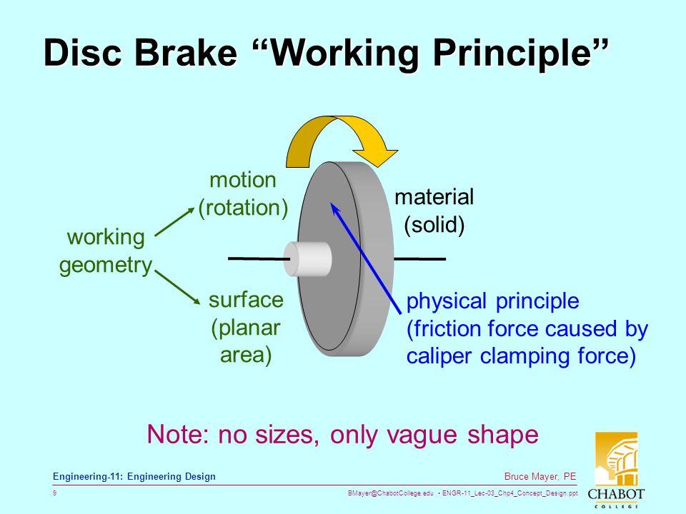 BMayer@ChabotCollege.edu ENGR-11_Lec-03_Chp4_Concept_Design.ppt 50 Bruce Mayer, PE Engineering-11: Engineering Design IP Protection Summary © Bruce Mayer, PE