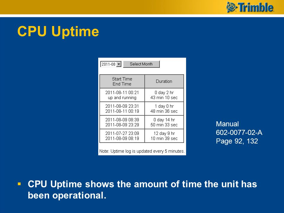 CPU Uptime  CPU Uptime shows the amount of time the unit has been operational. Manual 602-0077-02-A Page 92, 132