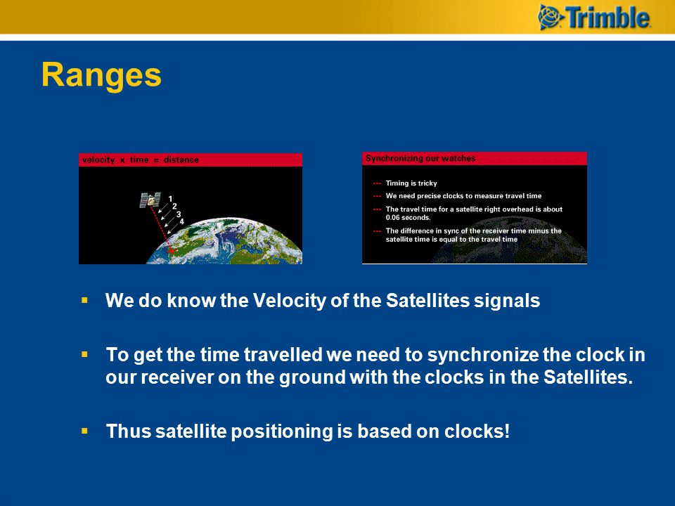 Timing  To get perfect synchronisation we can use an additional satellite signal.