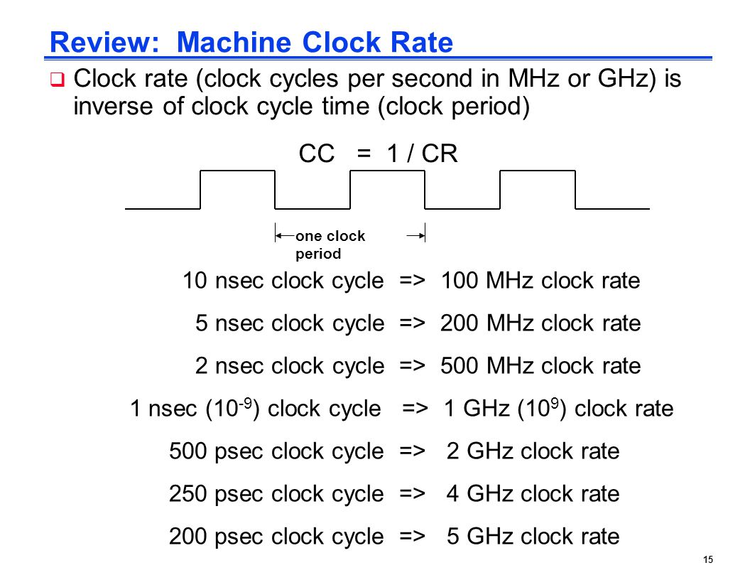 15 Review: Machine Clock Rate  Clock rate (clock cycles per second in MHz or GHz) is inverse of clock cycle time (clock period) CC = 1 / CR one clock period 10 nsec clock cycle => 100 MHz clock rate 5 nsec clock cycle => 200 MHz clock rate 2 nsec clock cycle => 500 MHz clock rate 1 nsec (10 -9 ) clock cycle => 1 GHz (10 9 ) clock rate 500 psec clock cycle => 2 GHz clock rate 250 psec clock cycle => 4 GHz clock rate 200 psec clock cycle => 5 GHz clock rate