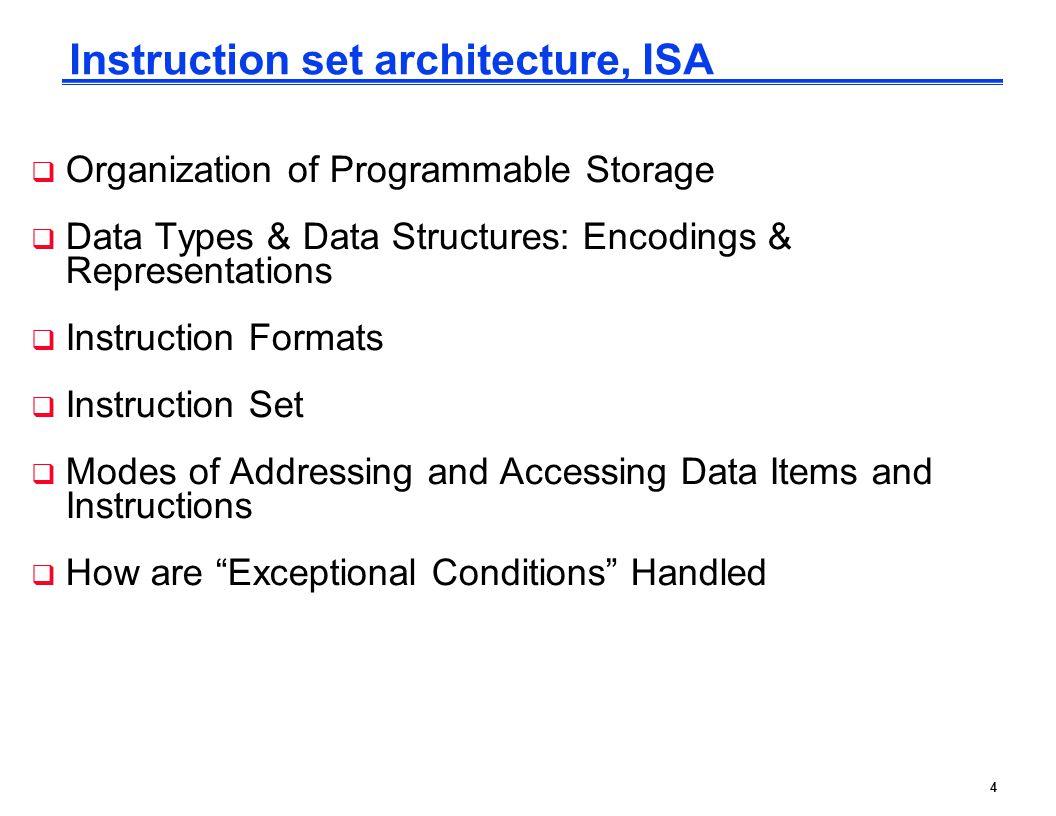 4 Instruction set architecture, ISA  Organization of Programmable Storage  Data Types & Data Structures: Encodings & Representations  Instruction F