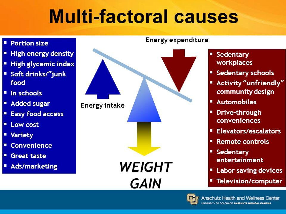 We are deficient in non-exercise activity thermogenesis (NEAT) Hamilton et al, Diabetes, 2007