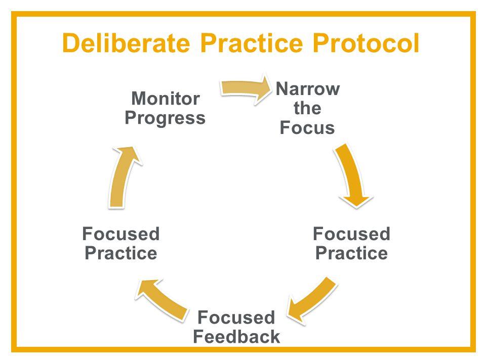 Deliberate Practice Protocol Narrow the Focus Focused Practice Focused Feedback Focused Practice Monitor Progress