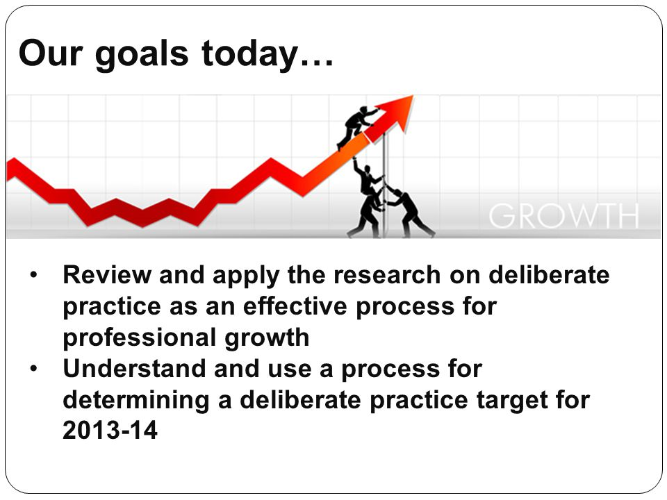 Review and apply the research on deliberate practice as an effective process for professional growth Understand and use a process for determining a de