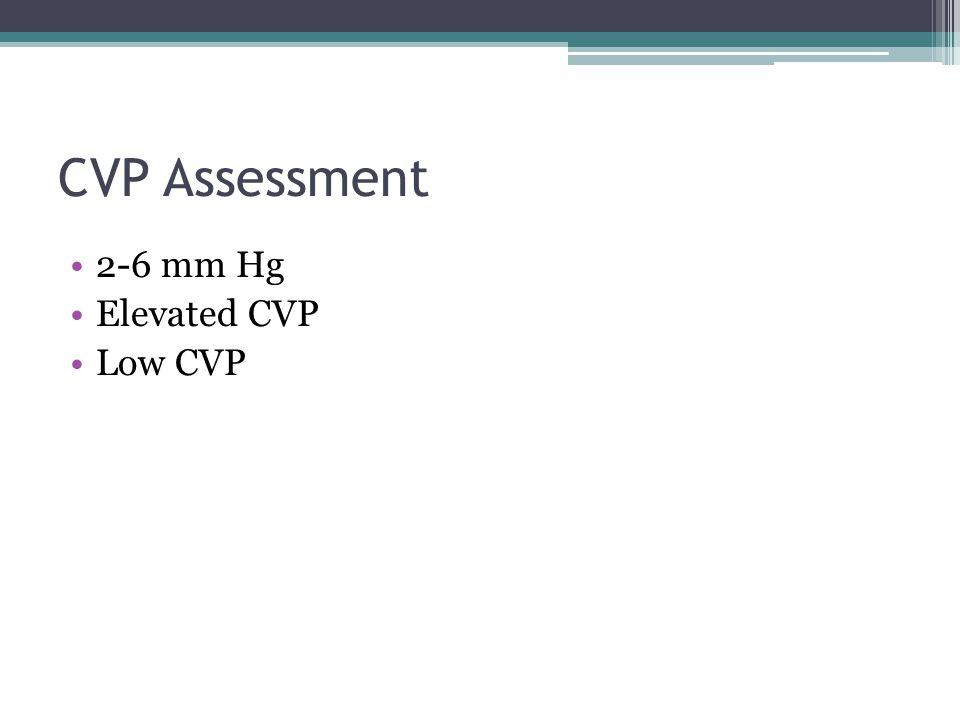 CVP Assessment 2-6 mm Hg Elevated CVP Low CVP