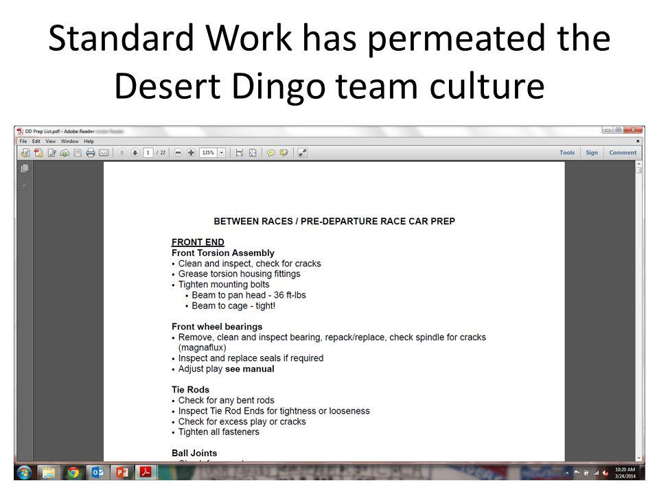 Standard Work has permeated the Desert Dingo team culture
