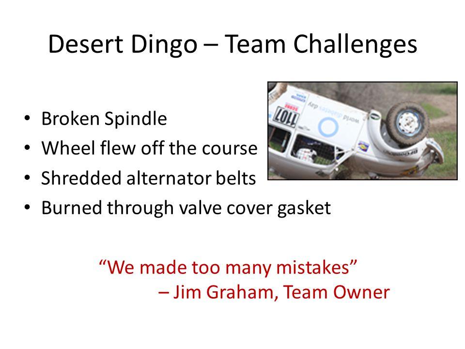 Desert Dingo – Team Challenges Broken Spindle Wheel flew off the course Shredded alternator belts Burned through valve cover gasket We made too many mistakes – Jim Graham, Team Owner