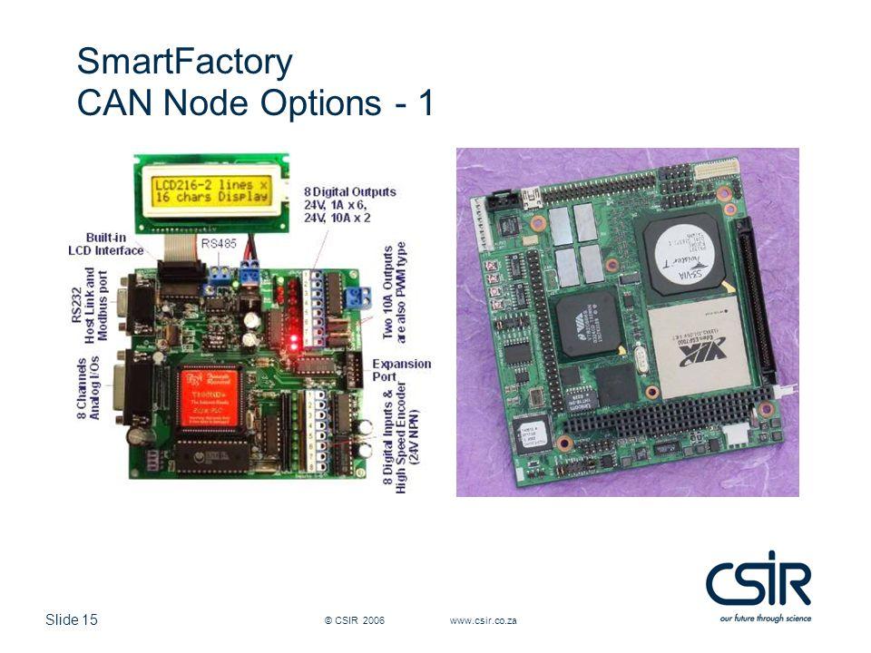 Slide 15 © CSIR 2006 www.csir.co.za SmartFactory CAN Node Options - 1