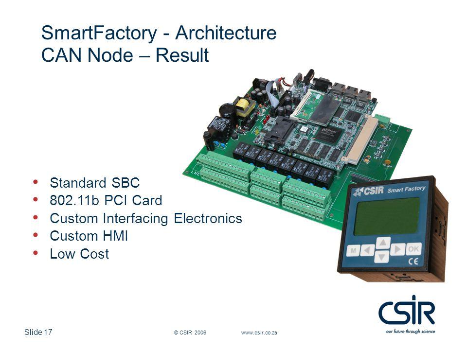Slide 17 © CSIR 2006 www.csir.co.za SmartFactory - Architecture CAN Node – Result Standard SBC 802.11b PCI Card Custom Interfacing Electronics Custom HMI Low Cost