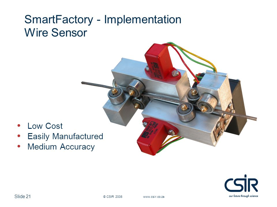 Slide 21 © CSIR 2006 www.csir.co.za SmartFactory - Implementation Wire Sensor Low Cost Easily Manufactured Medium Accuracy
