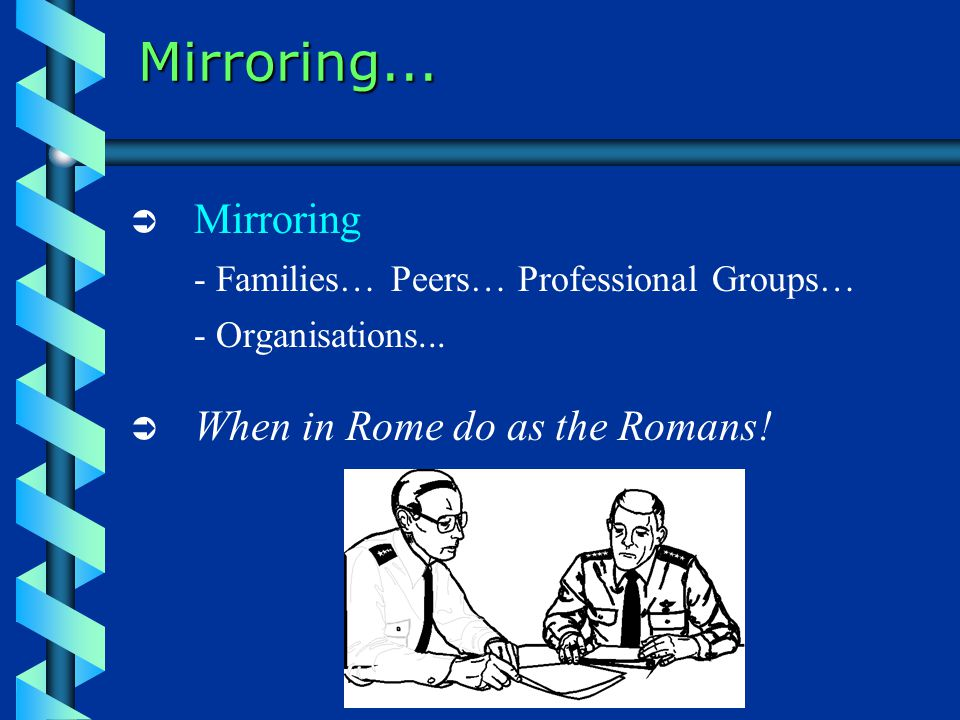 Mirroring...  Mirroring - Families… Peers… Professional Groups… - Organisations...  When in Rome do as the Romans!