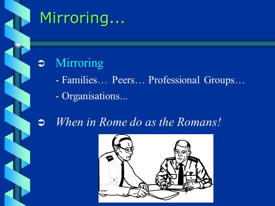 Mirroring...  Mirroring - Families… Peers… Professional Groups… - Organisations...