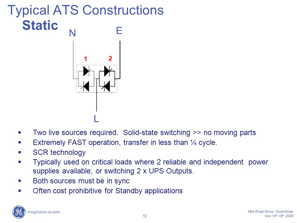SEA Road Show - Scott Kolek Nov 13 th -16 th, 2006 12 Typical ATS Constructions Static  Two live sources required. Solid-state switching >> no moving
