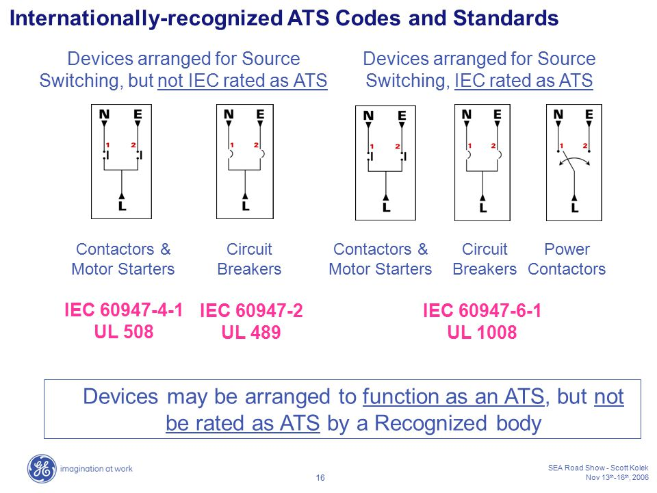 SEA Road Show - Scott Kolek Nov 13 th -16 th, 2006 16 Devices arranged for Source Switching, but not IEC rated as ATS Contactors & Motor Starters Circ