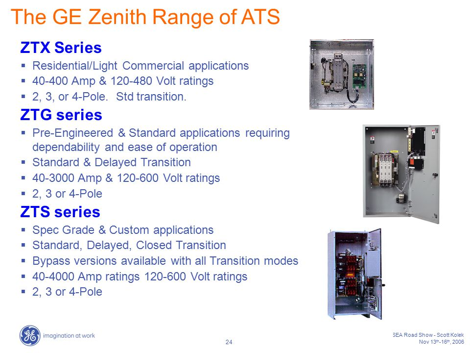 SEA Road Show - Scott Kolek Nov 13 th -16 th, 2006 24 The GE Zenith Range of ATS ZTX Series  Residential/Light Commercial applications  40-400 Amp &