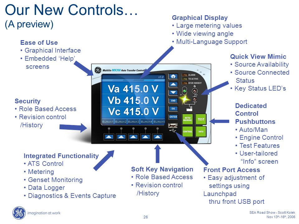 SEA Road Show - Scott Kolek Nov 13 th -16 th, 2006 26 Our New Controls… (A preview) Ease of Use Graphical Interface Embedded 'Help' screens Security R