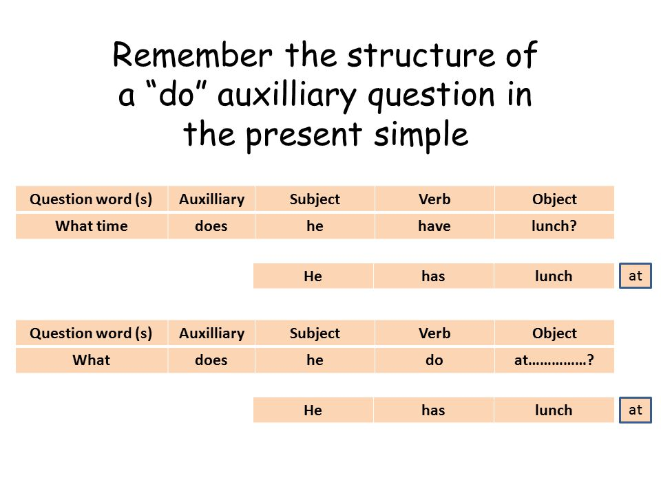 Remember the structure of a do auxilliary question in the present simple Question word (s)AuxilliarySubjectVerbObject What timedoeshehavelunch.