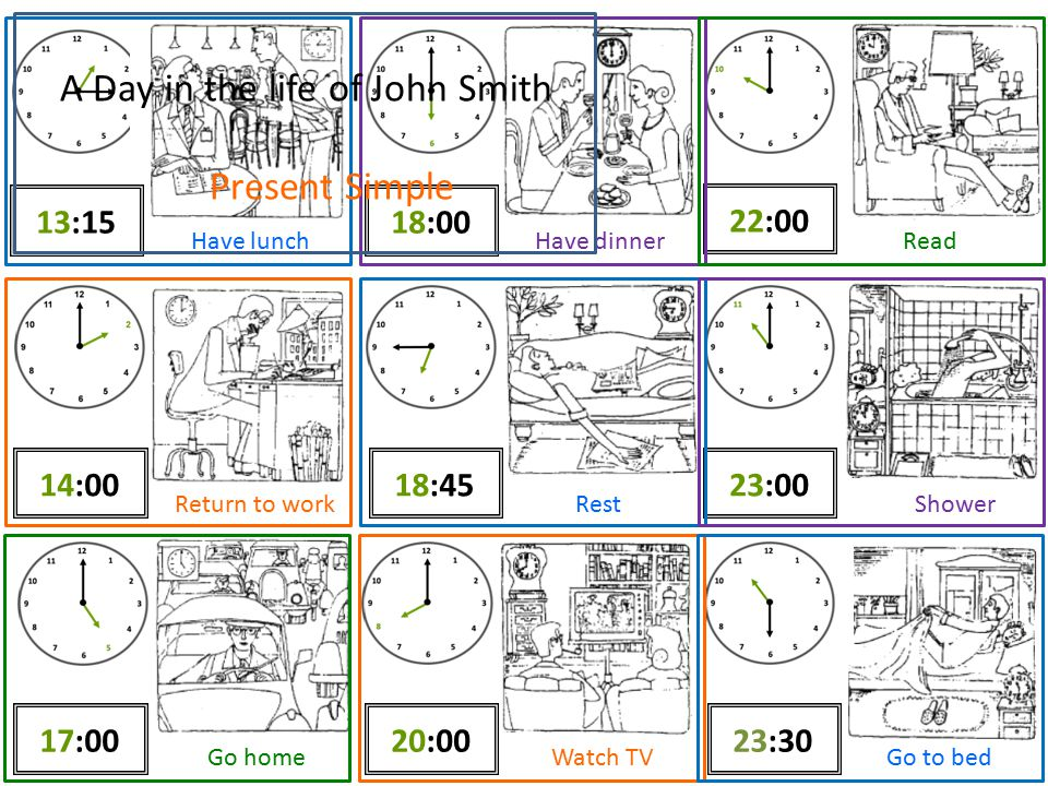 Have lunch Return to work Go home Have dinner Rest Watch TV Read Shower Go to bed 13:1514:0017:0018:0018:4520:0022:0023:3023:00 A Day in the life of John Smith Present Simple