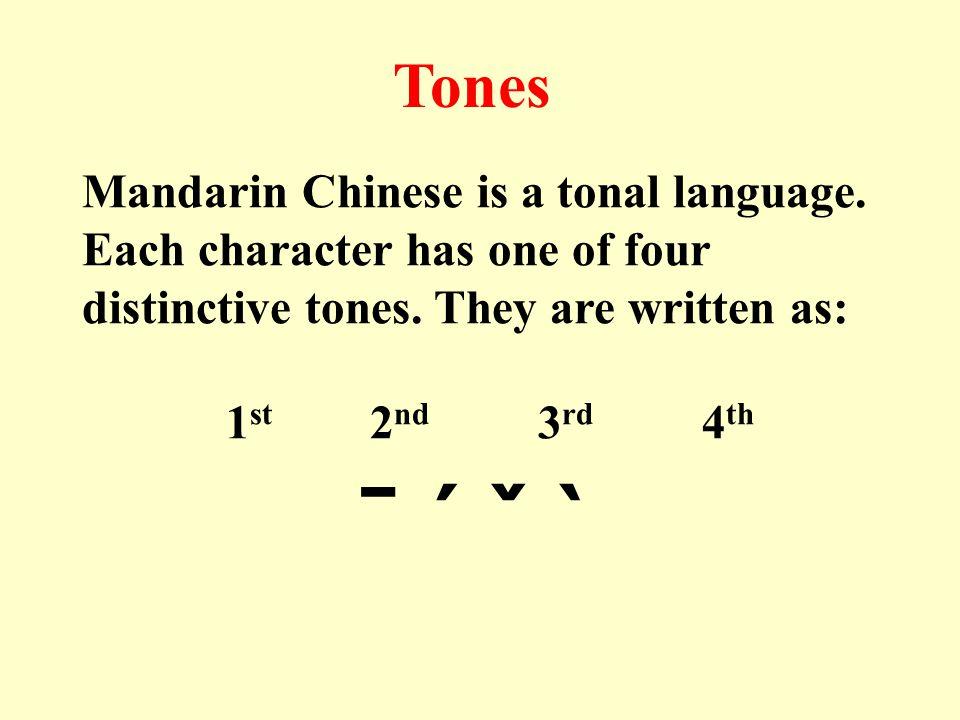 Syllable Examples (Cont') CharacterPinyinInitialFinal 也yěye 我wǒ 亮liàngliàng 国guóg 略lüèl