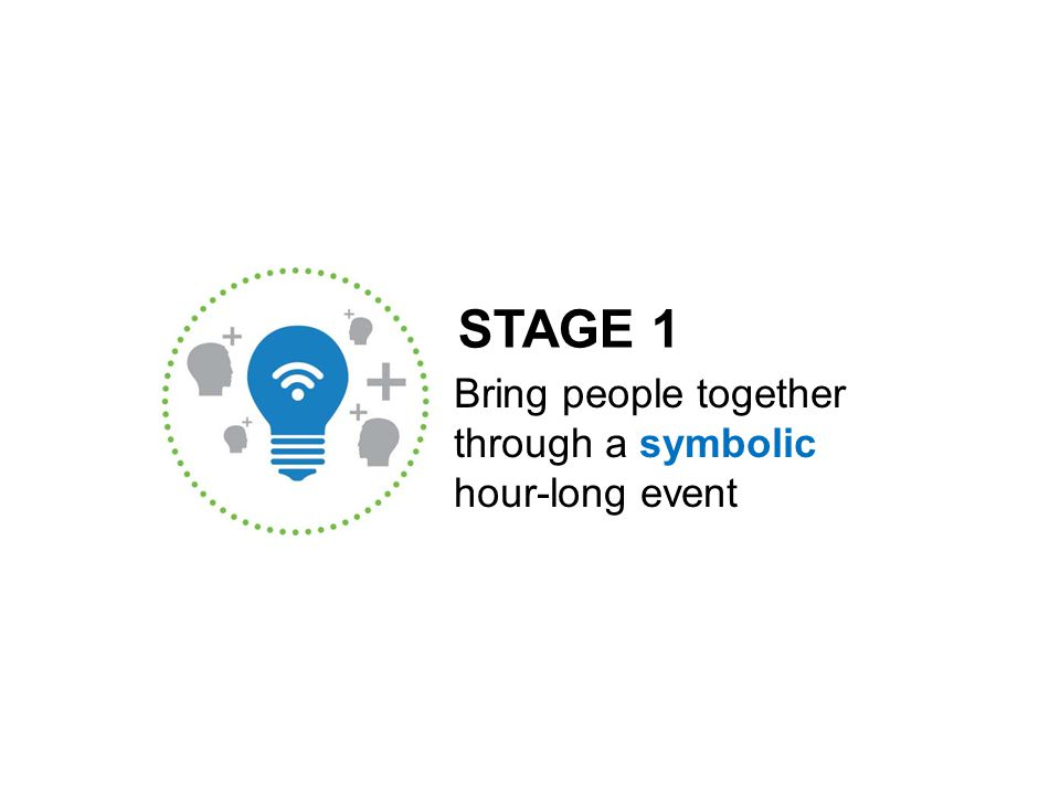 Bring people together through a symbolic hour-long event STAGE 1