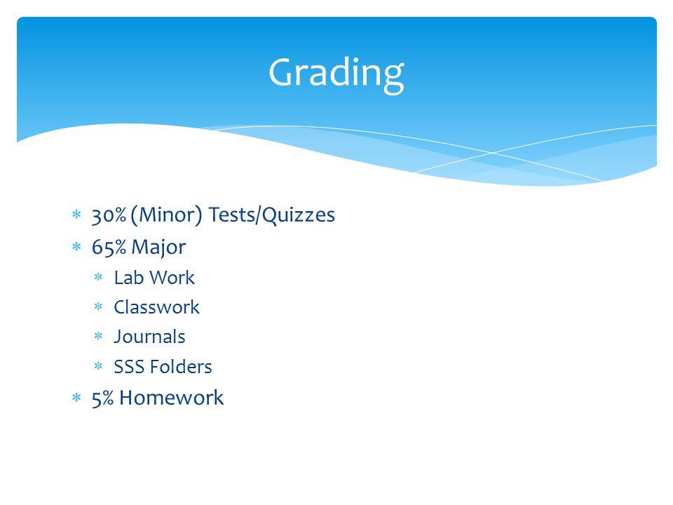 Grading  30% (Minor) Tests/Quizzes  65% Major  Lab Work  Classwork  Journals  SSS Folders  5% Homework