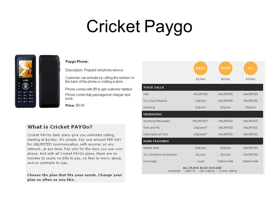 Cricket Paygo