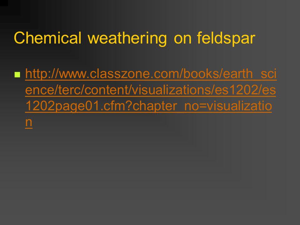 Chemical weathering on feldspar http://www.classzone.com/books/earth_sci ence/terc/content/visualizations/es1202/es 1202page01.cfm?chapter_no=visualiz
