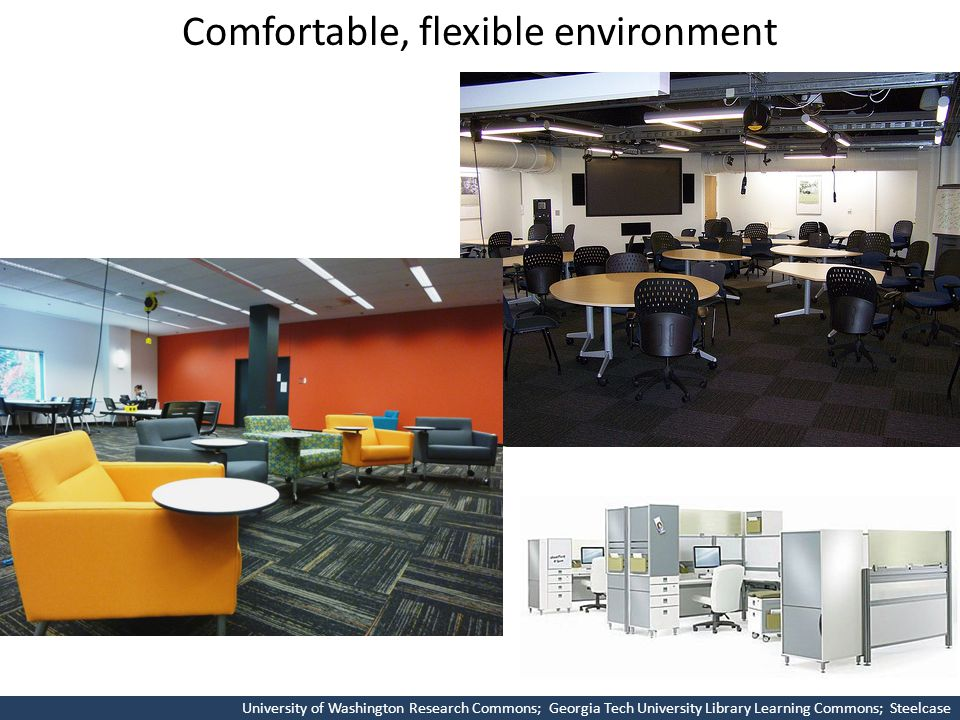 Comfortable, flexible environment University of Washington Research Commons; Georgia Tech University Library Learning Commons; Steelcase