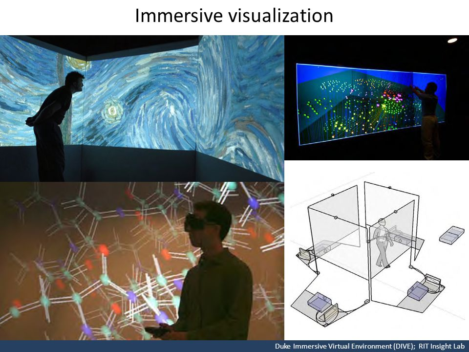 Immersive visualization Duke Immersive Virtual Environment (DIVE); RIT Insight Lab