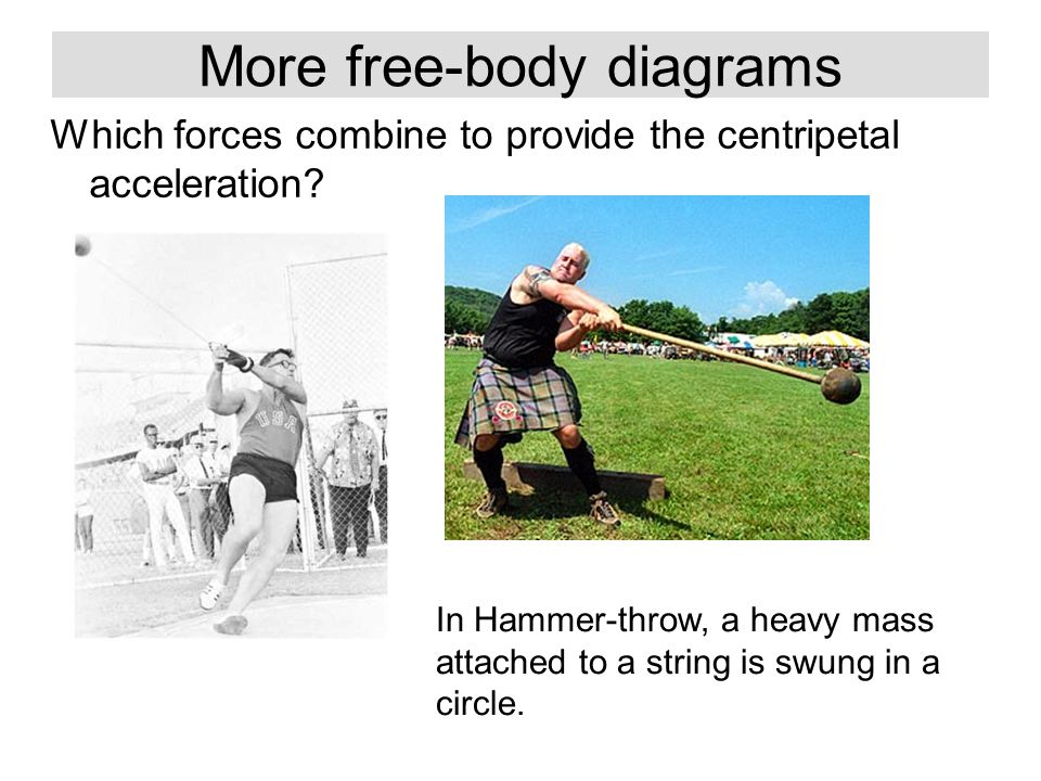 More free-body diagrams Which forces combine to provide the centripetal acceleration.