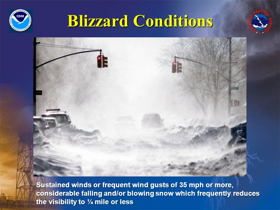 Blizzard Conditions Sustained winds or frequent wind gusts of 35 mph or more, considerable falling and/or blowing snow which frequently reduces the visibility to ¼ mile or less